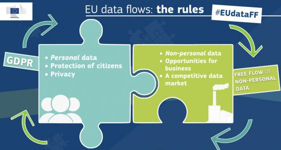 No barriers to free flow of non-personal data in the EU